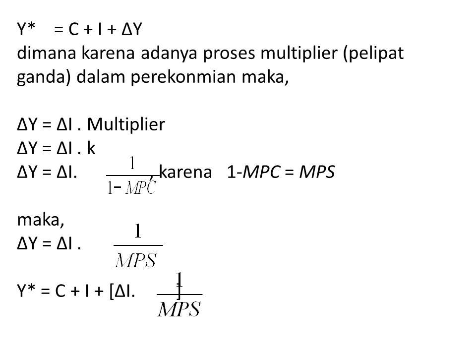 maka, ΔY = ΔI . Y* = C + I + [ΔI. ]